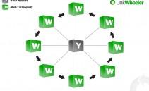 link-wheel-basic