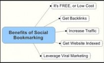 1250-seo-prince-bookmarking-service